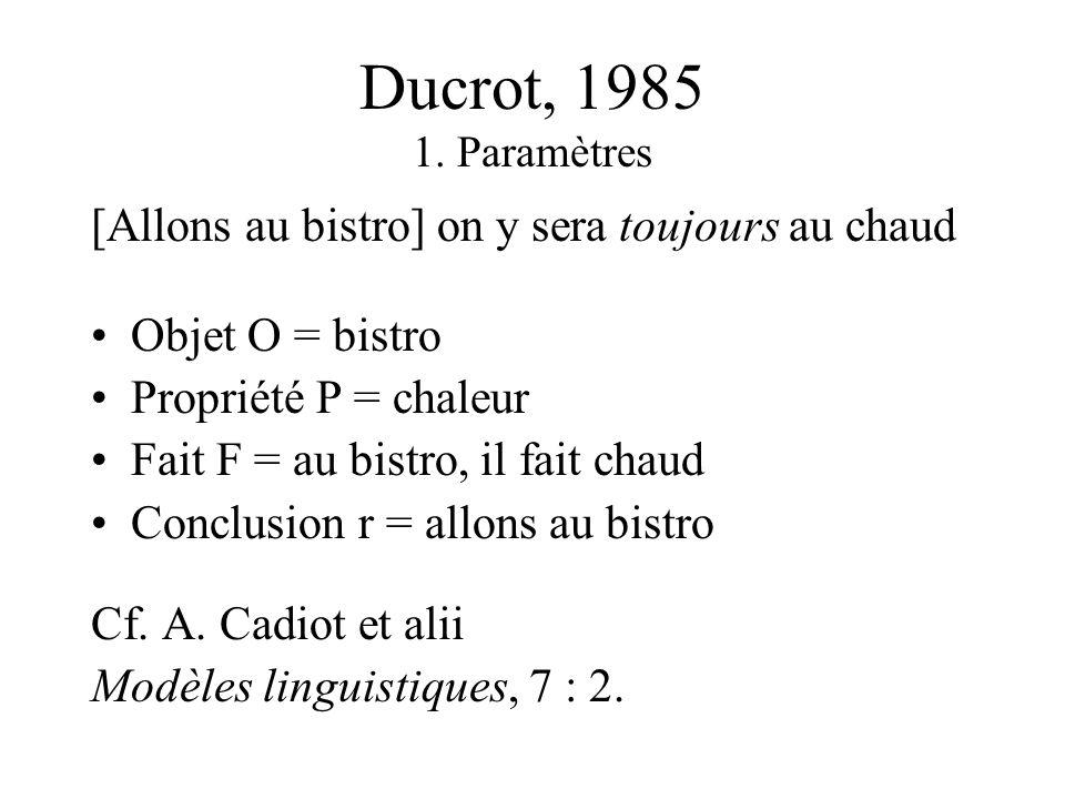Ducrot, 1985 1. Paramètres [Allons au bistro] on y sera toujours au chaud. Objet O = bistro. Propriété P = chaleur.